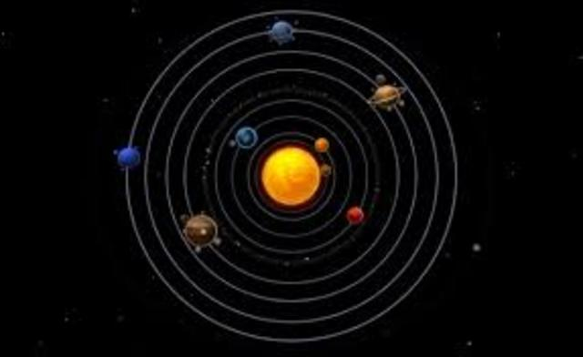 Invention of the Heliocentric Solar System (Scientific Discoveries)