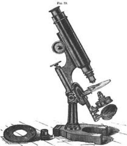 the microscope is invented