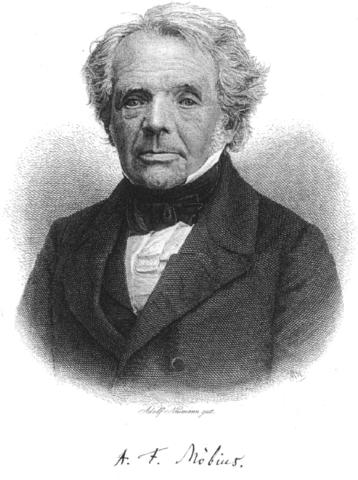 Август Фердинанд Мебиус (1790-1868)