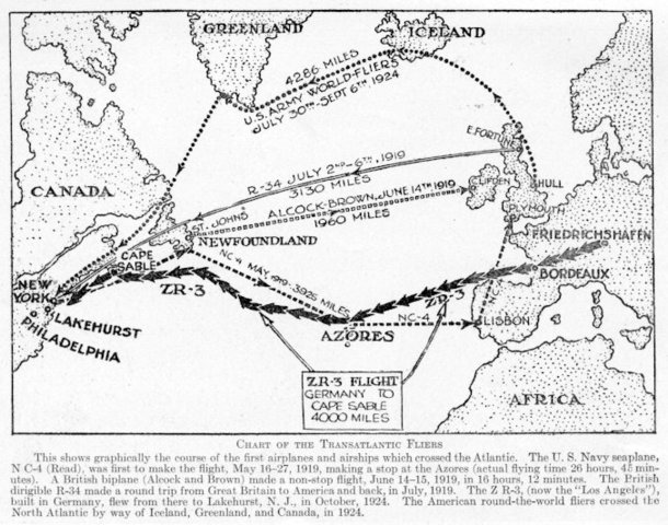 First Transatlantic Flight