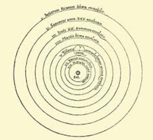 The heliocentric solar system