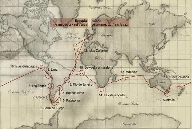 Charles Darwin comienza el viaje de exploración alrededor del mundo.