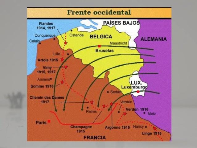 FRENTE OCCIDENTAL EN 1915