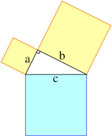 Matemática de la antiguedad