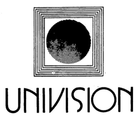Televisa crea Univisión y SIN.