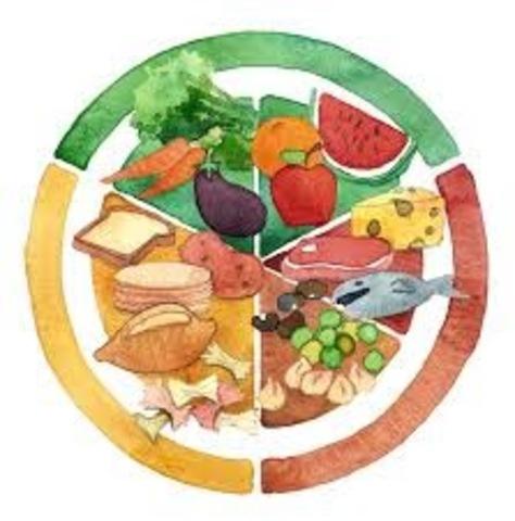 ¿Qué son los estilos de vida saludable?