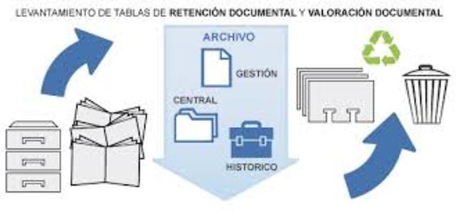 Valoración de los archivos