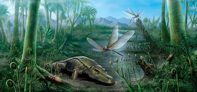 Surgimiento de Reptiles