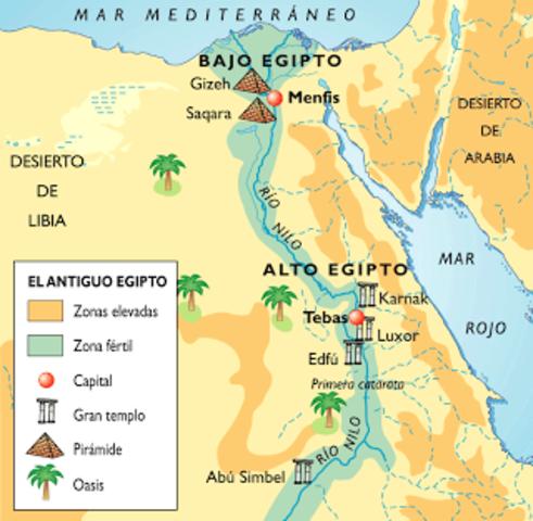 EGIPTE (4000 a. C. - 31)