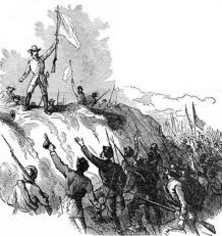 Final Surrenders among Remaining Confederate Troops