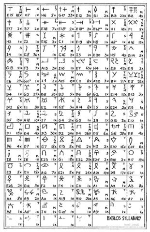 Би́блское письмо́