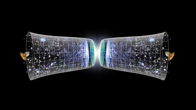 Teoria do Big Bang