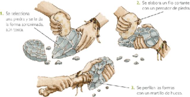 Tecnologías empleadas en el Paleolítico
