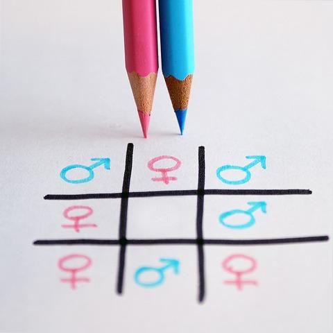 Changes in Gender Laws.