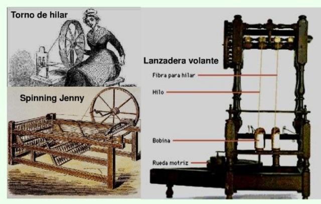 Revolució Industral: Indústria