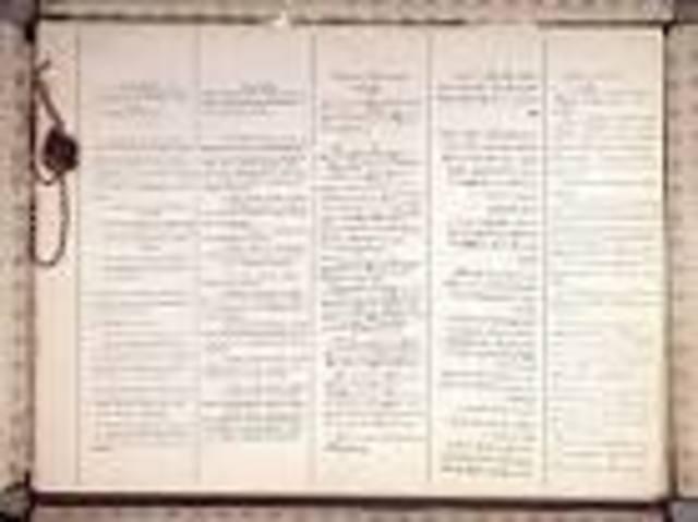 Treaty of Brent-Litovsk