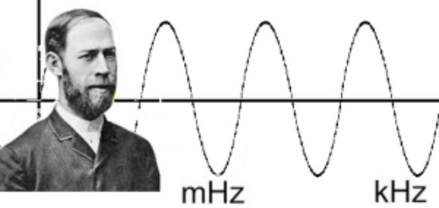 Herz y las ondas lectromagnéticas