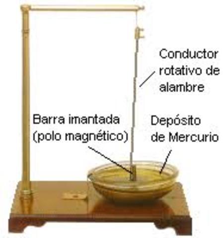 EL MOTOR ELECTRIC: 1821