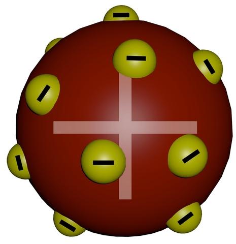 Modelo Atômico Thomson