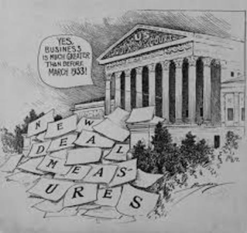 New Deal Programs- Federal Securities Act