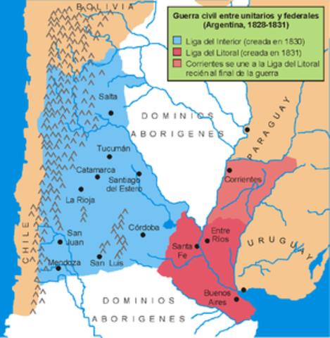 La Liga Unitaria y el Pacto Federal