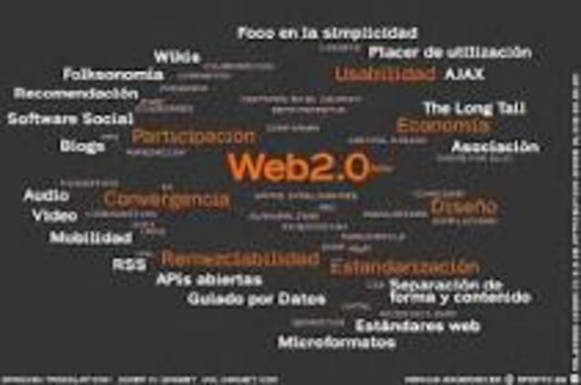 Creación del concepto WEB 2.0