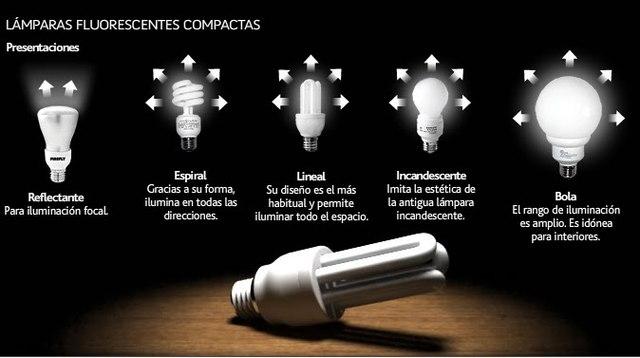 Las lámparas fluorescente compactas