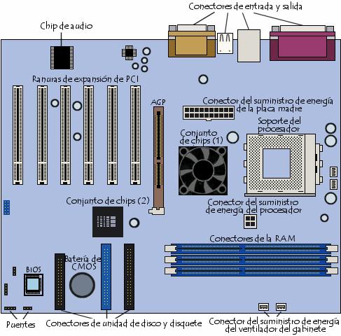 Puerto para USB