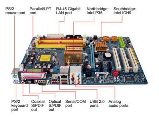 El Chip BIOS o CMOS