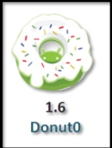 ANDROID 1.6 -DONUT