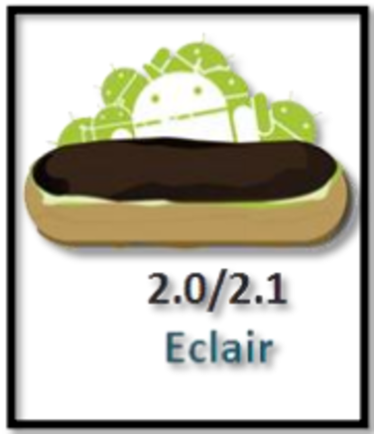 ANDROID 2.0 - ECLAIR