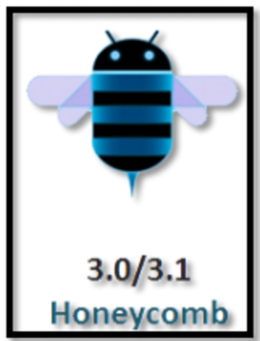 ANDROID 3.0 -HONEYCOMB