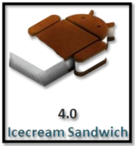 ANDROID 4.0 -ICE CREAMSANDWICH