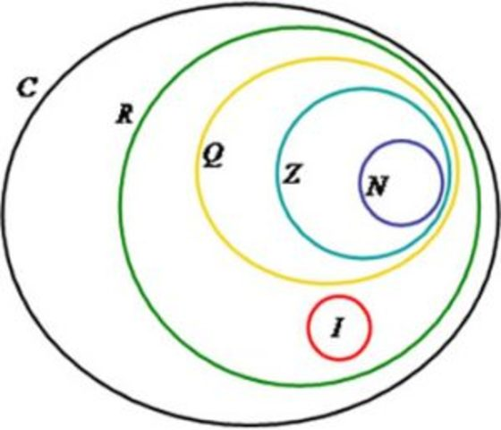 Teoria dos Conjuntos