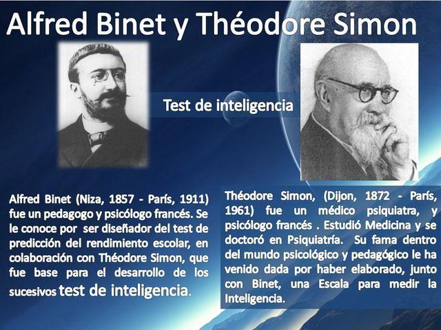 Binet y Simón