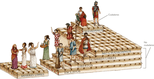 Civilicacion: Romana