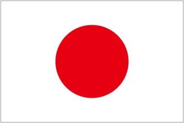 Origem da linguá Japonesa