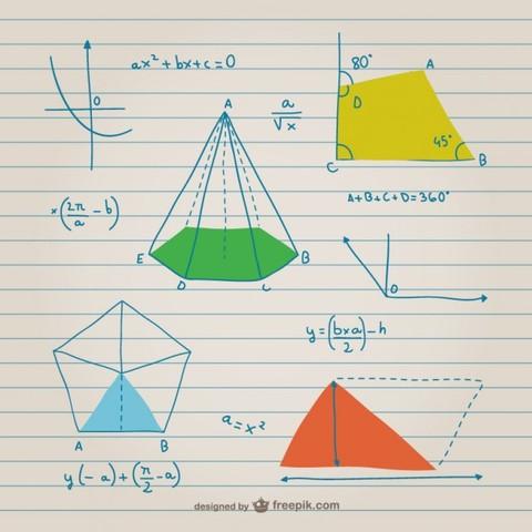 Origem da geometria