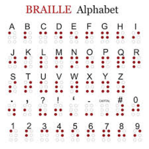 Invention of Braille