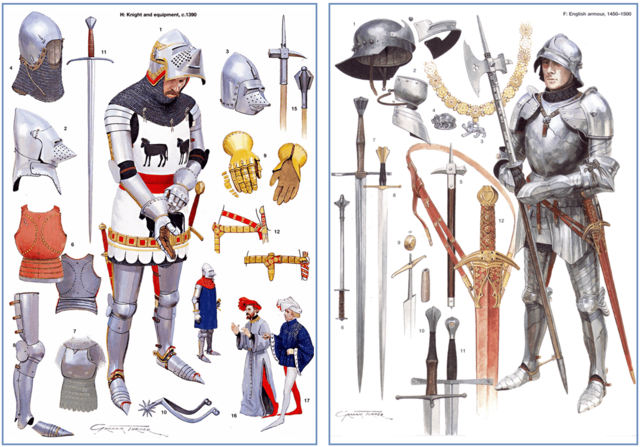 THE ROMAN ARMY.