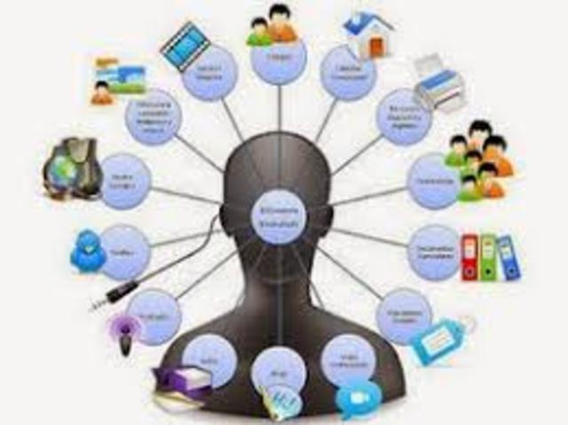 Paradigma de la Tecnología Educativa.