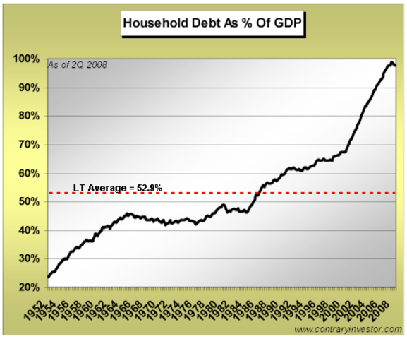 Another post-war economy
