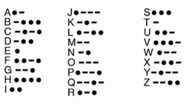 Telegraph/Morse Code