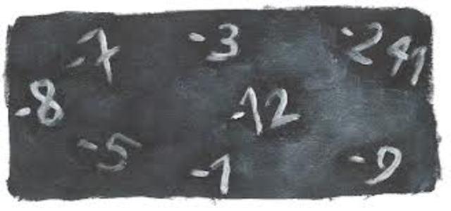 Introducción de los números negativos