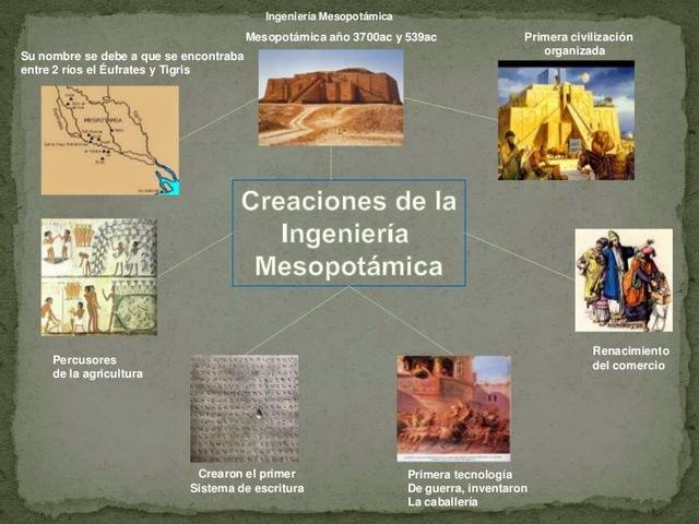 Ingeniería mesopotamica