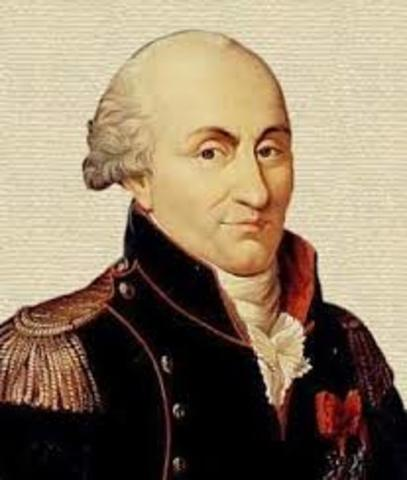 Augustin Coulomb