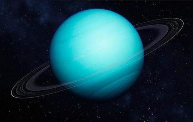 Открытие планеты Уран.