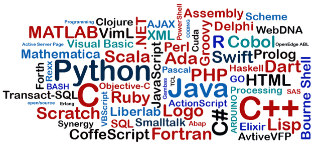 Nacimiento de los lenguajes de programación.