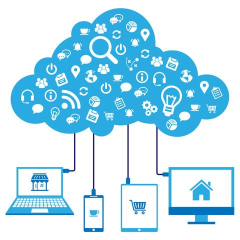 Perspectiva : Programación en la Nube
