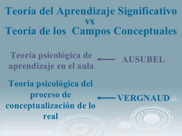 La Teoría de los Campos Conceptuales de Vergnaud.